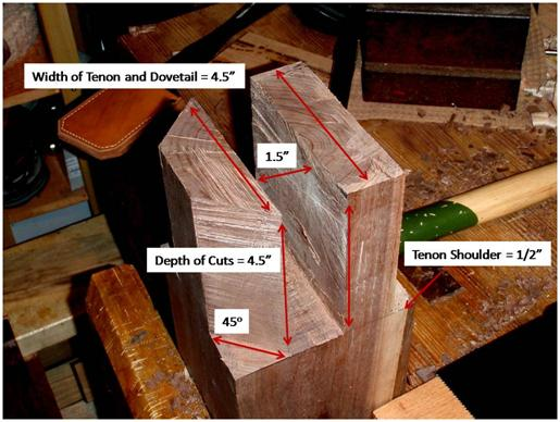 Workbench Top 1 5 Quot Wood Over 1 75 Quot Solid Core Door By